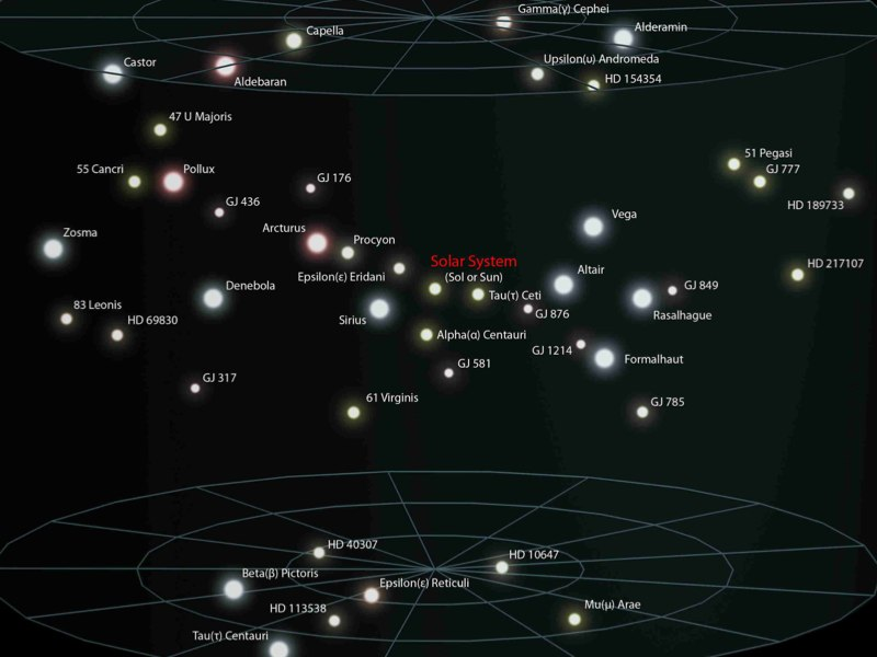 different solar systems in our galaxy - photo #18
