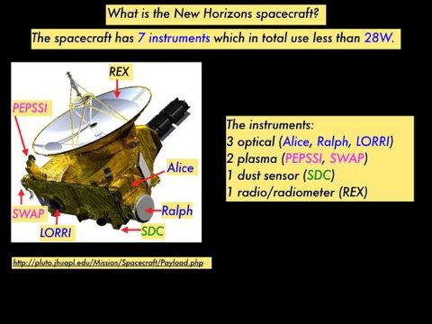 Peter's New Horizon Pluto Astronomy talk